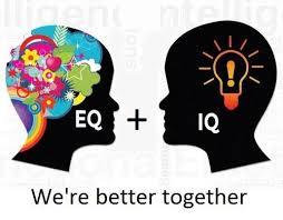 E-Book – Come far emergere e lavorare l'Intelligenza Emotiva dei nostri leaders, teams e nelle aziende Internazionali?